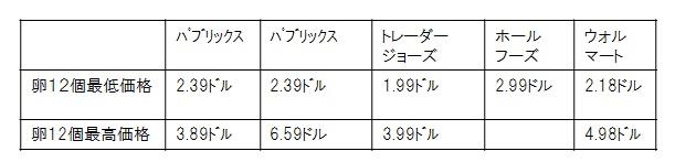 noda yoshinari アメリカ視察