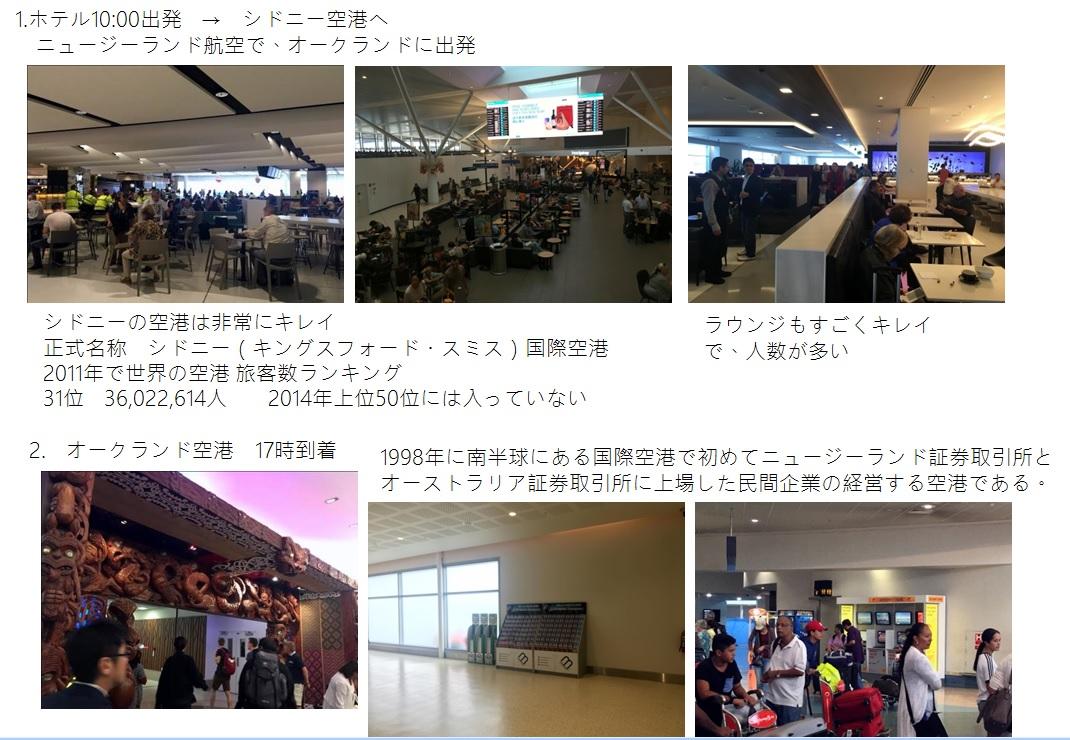 シドニー空港 オークランド空港