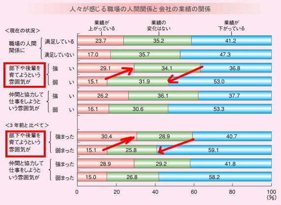 育成 ビジネスミート 野田宜成