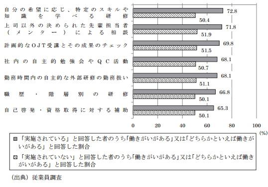 人材育成 ビジネスミート 野田宜成