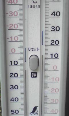 10月11日の気温