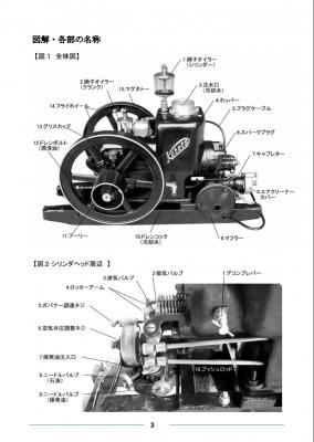 石油発動機運転マニュアルVer2.0図解