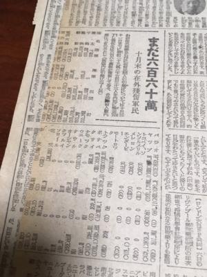 昭和20年の新聞