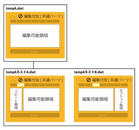 テンプ_概念