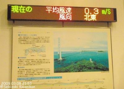 3/8風速0.3m/s