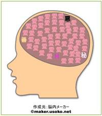 脳内メーカー�
