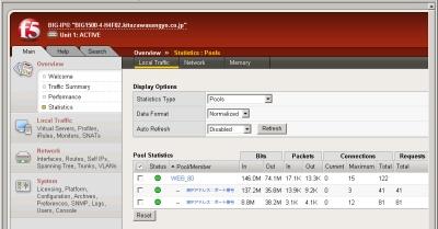 Big-IP管理画面