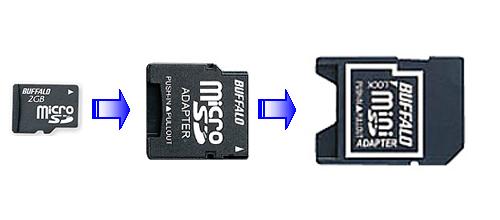 microSD→miniSD→SD変換