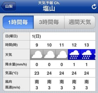 1207大菩薩天気