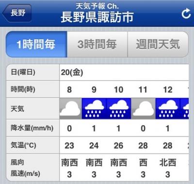1207_霧ヶ峰天気