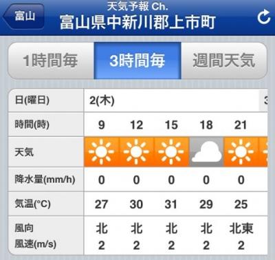 奥大日岳 天気