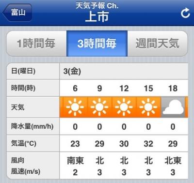 1208 立山三山天気