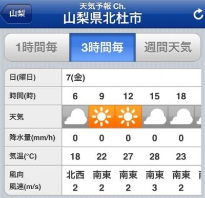 120907北横岳天気