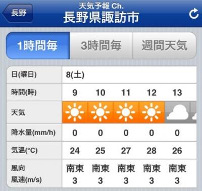 120908美ヶ原天気