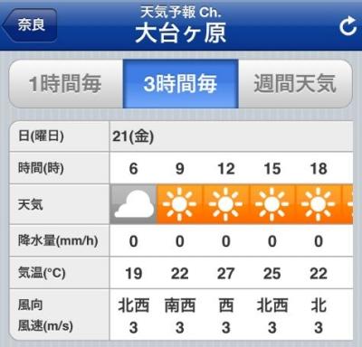 大台ケ原 天気 201209