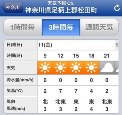 1301丹沢山天気1日目