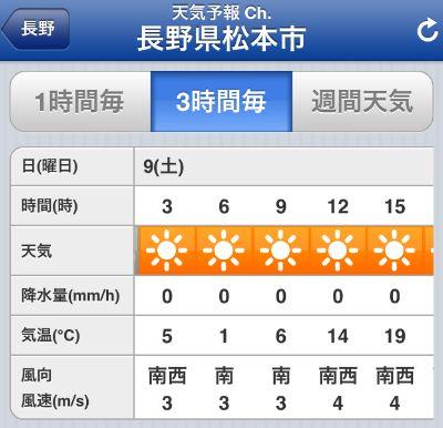 1303美ヶ原天気