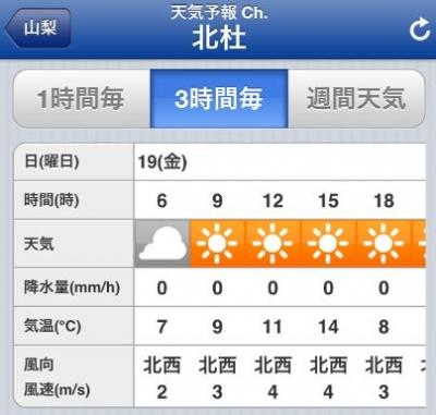 0419_瑞牆山天気予報