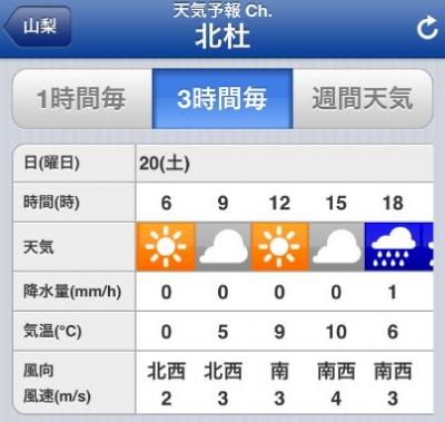 0420_金峰山天気予報