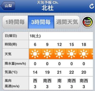 1305_金峰山天気