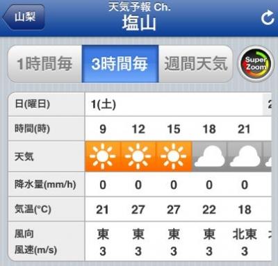 1306_大菩薩嶺_天気