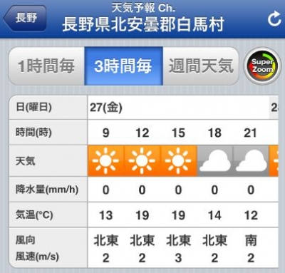 白馬岳天気1日目