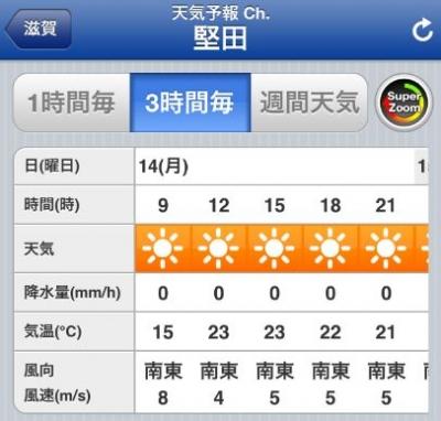 武奈ヶ岳天気1310