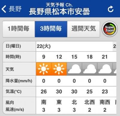 乗鞍岳1日目天気