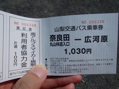 山梨交通バス乗車券