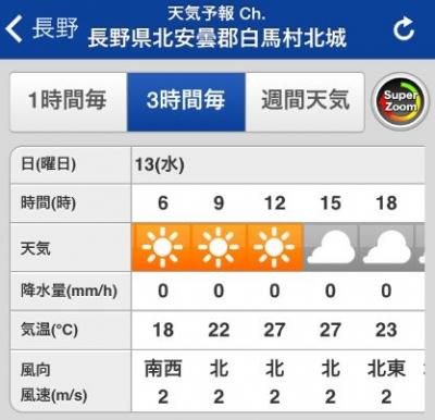 唐松岳1日目天気
