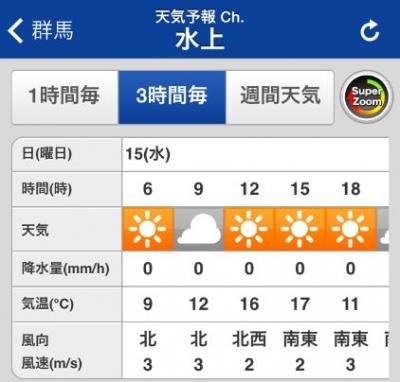 谷川岳 天気