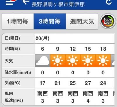 甲斐駒ケ岳の天気