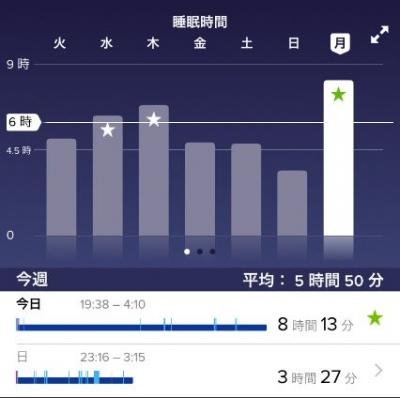 fitbit 睡眠管理