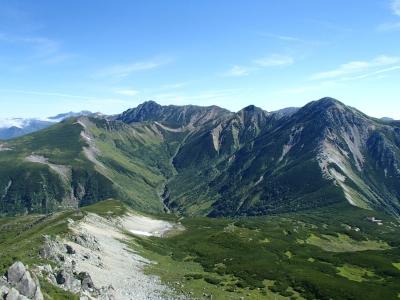 鷲羽岳や水晶岳