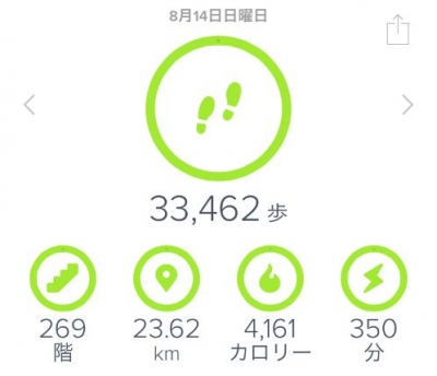 0814_fitbit