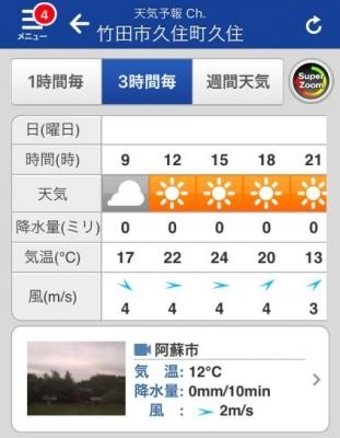 九重山登山2日目天気.jpg