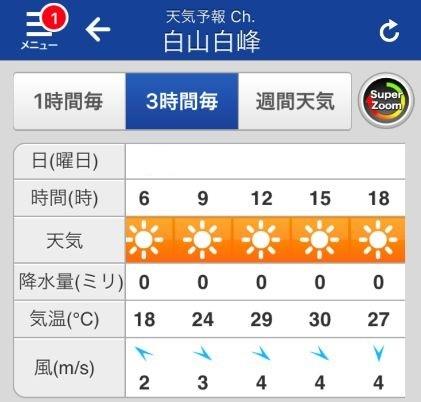 白山天気_1日目.jpg