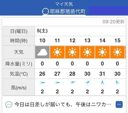 磐梯山 天気.jpg
