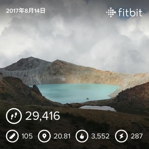 草津白根山 fitbit