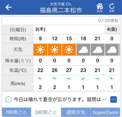 安達太良山 天気.jpg
