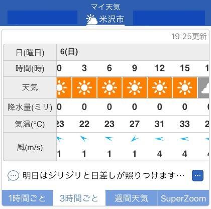 吾妻山 天気予報.jpg