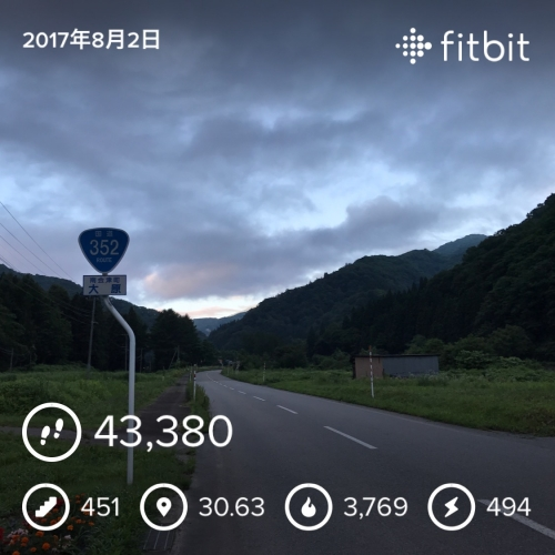 会津駒ケ岳 fitbitデータ.JPG