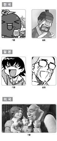 日韓米キャラ比較画像