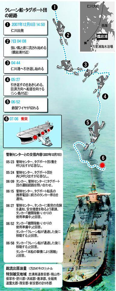 韓国 インド タンカー事故の経緯