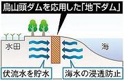 台湾 ダム技術の応用