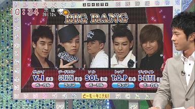 韓国 BIGBANG