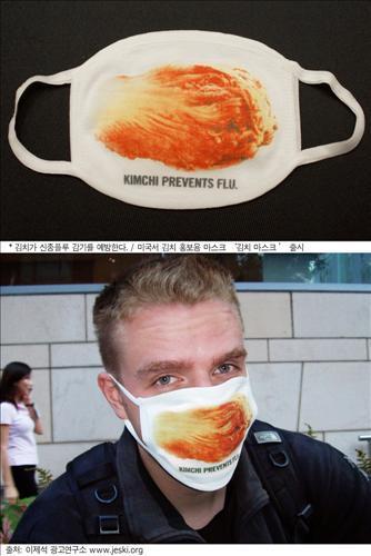 キムチ マスク