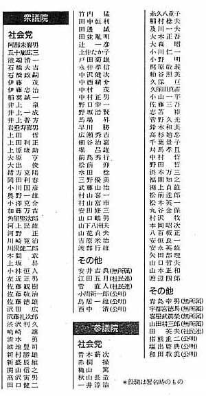 辛光洙『拉致実行犯』の釈放嘆願書 署名人物一覧