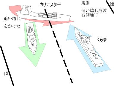 関門海峡衝突事故