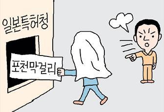 韓国 商標登録